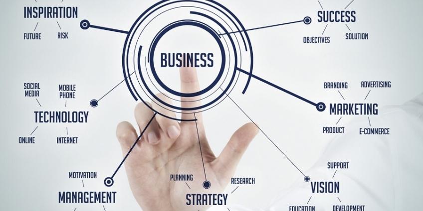 QUELLE EST LA MEILLEURE SOLUTION POUR ÉCRIRE VOTRE BUSINESS PLAN : VOUS MÊME OU UTILISER UN LOGICIEL